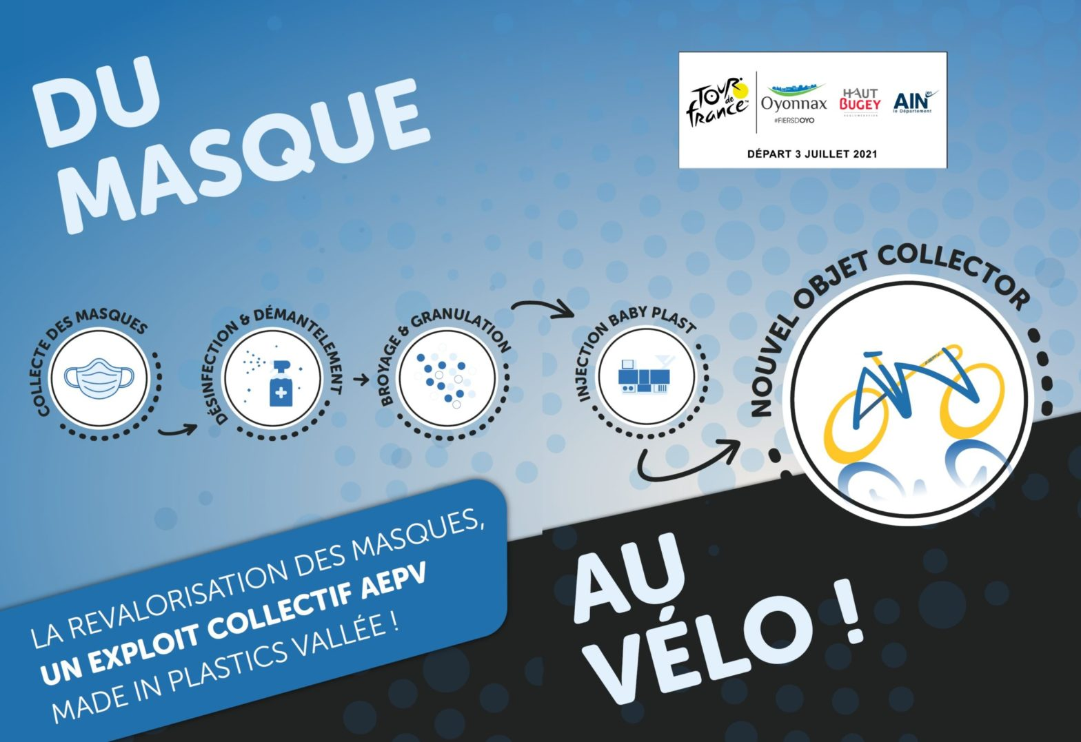 AEPV - Tour de France